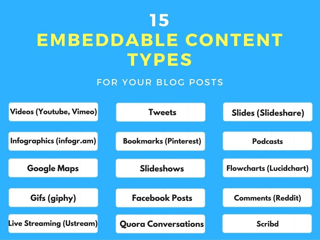 embeddable content types